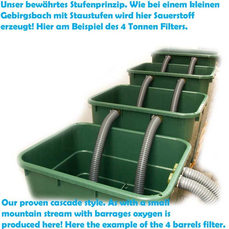 filteranlage-am-teich-stufenaufbau