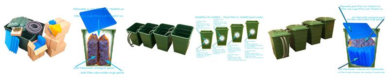 filteranlage-anleitung-koiteich-50000l-4-kammern-banner