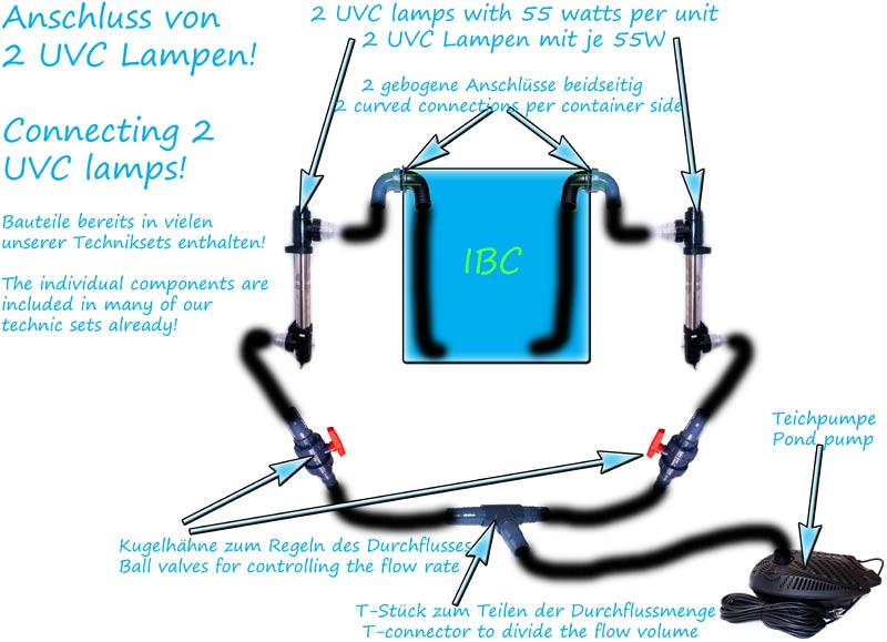 uvc-lampen-anschluss-an-ibc-container-fuer-gartenteichfilter
