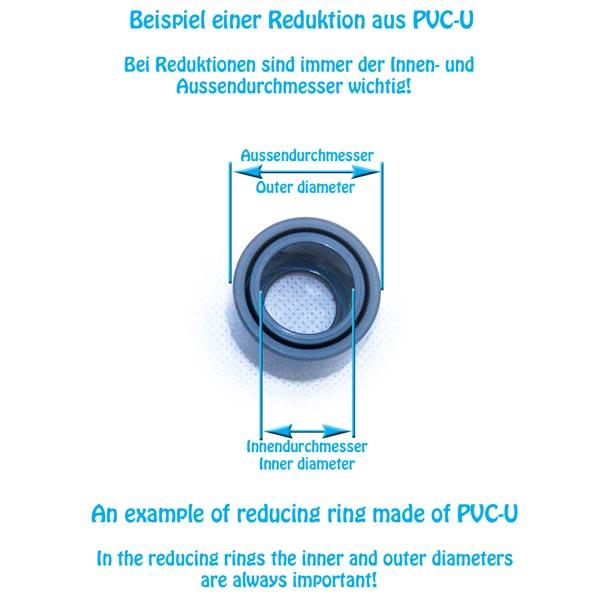 reduktion-fuer-pvcu-rohre-mit-klebemuffe-stutzen-abmessungen