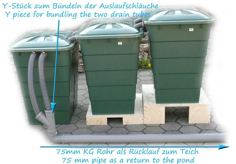 teichfilteranlage-ruecklauf-ueber-75mm-rohr