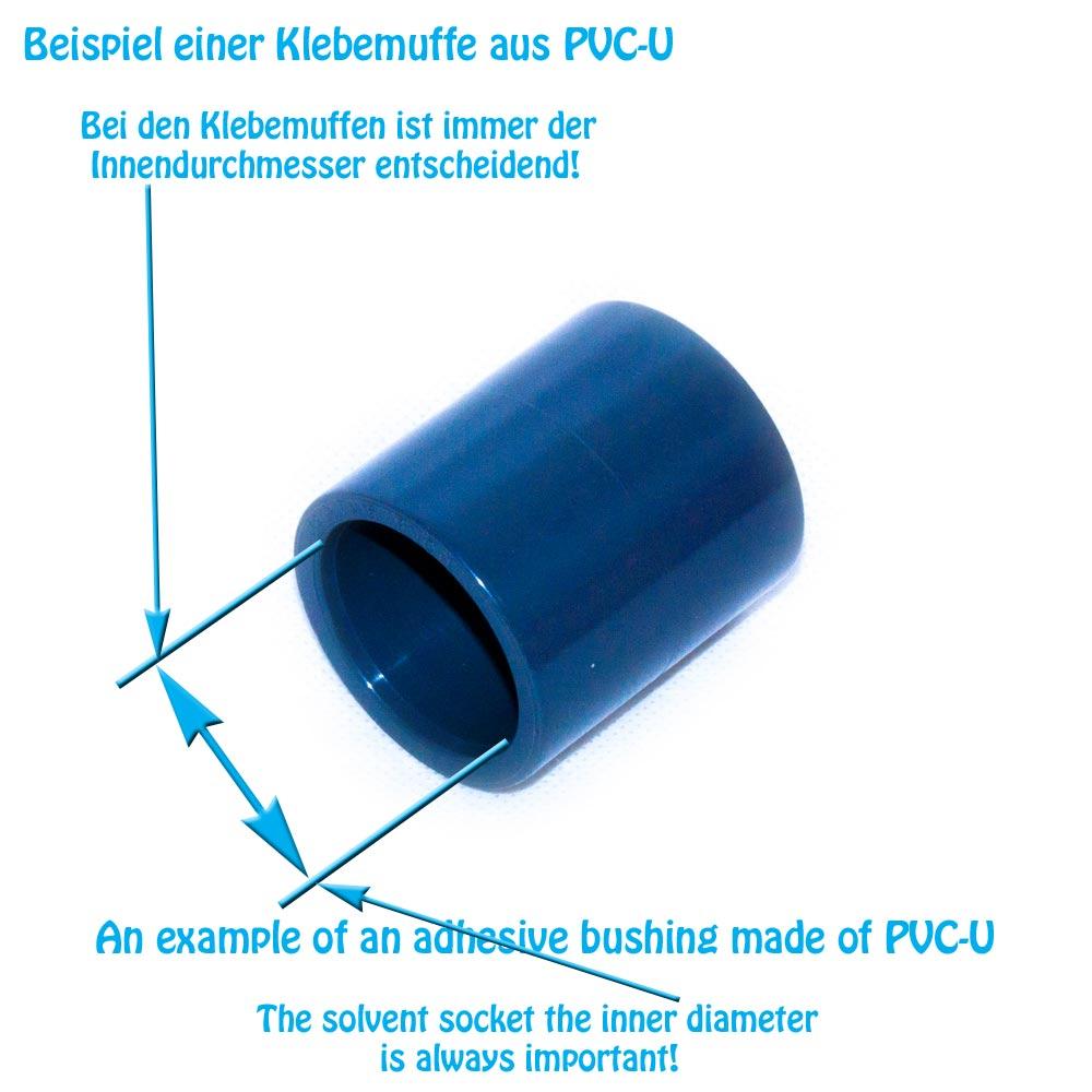 Extrem Muffe PVC-U 75 mm für HT, KG und PVC Rohre zum Kleben | Teichpflege TY37