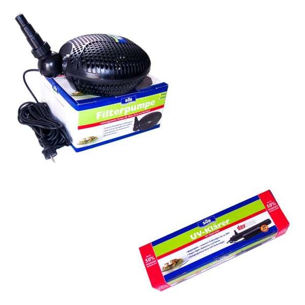 Set mit Söll Teichtechnik SFP 4600 und 36W UV Klärer