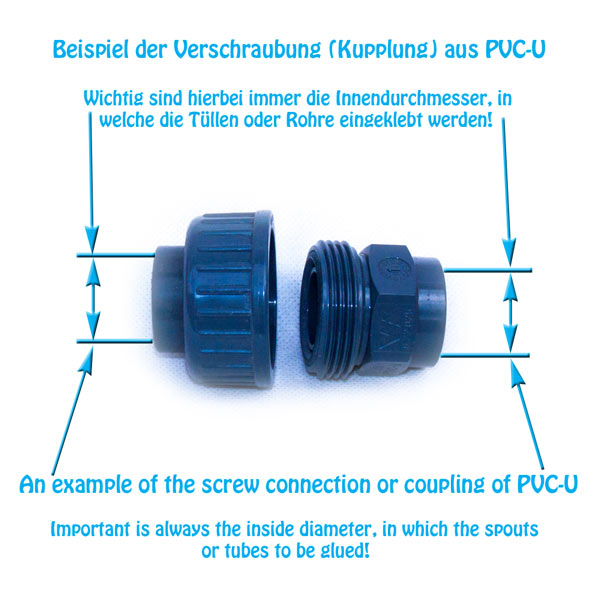 pvc-u-kupplung-verschraubung-zeichnung-zum-kleben
