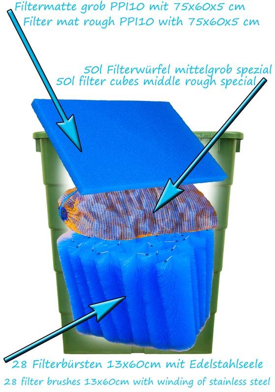aufbau-erste-filterstufe-fuer-gartenteichfilter