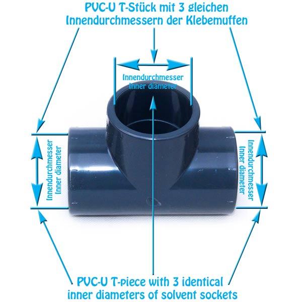 pvc-u-t-verbinder-vdl-beispiel-innendurchmesser