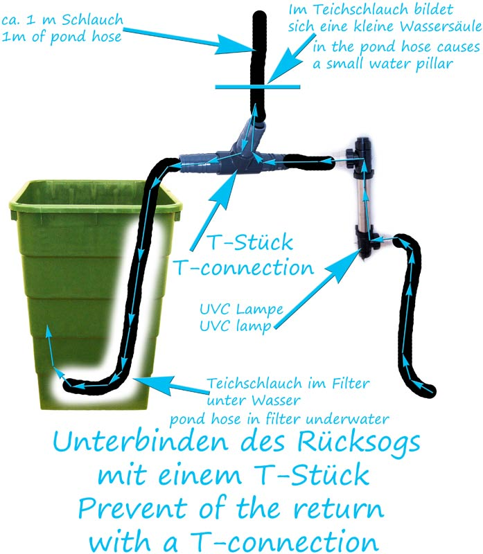 ruecksog-an-teichfilter-stoppen