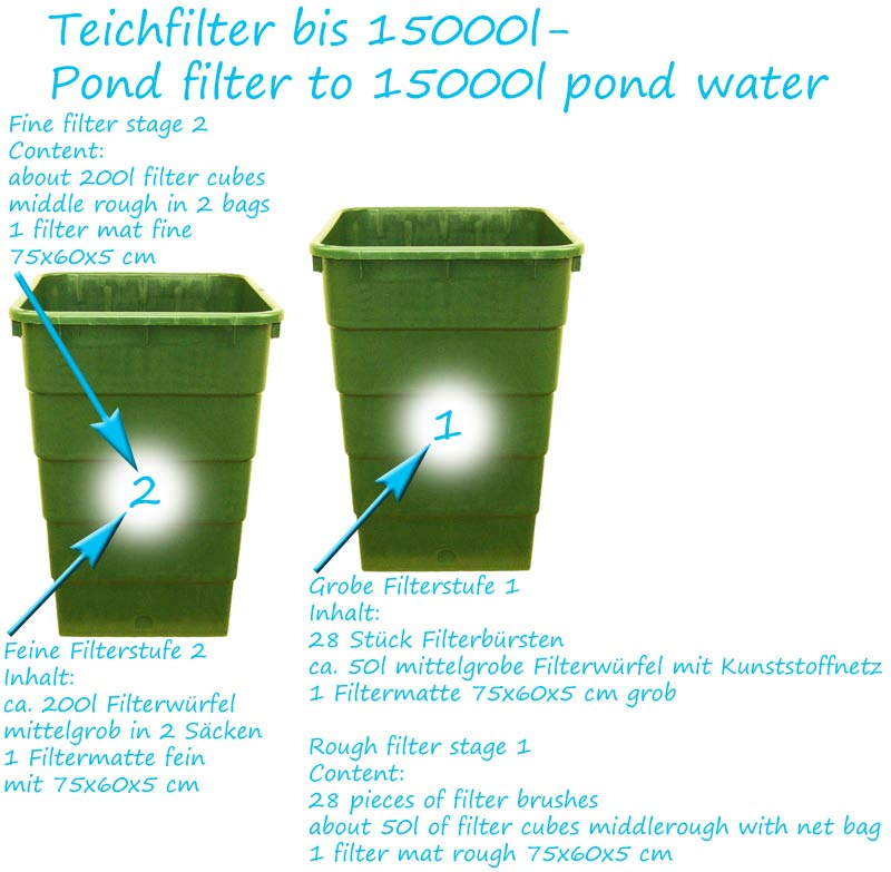 teichfilter-bauanleitung-bis-15000l
